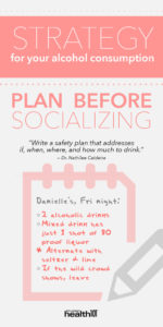 Plan before socializing. Strategy for your alcohol consumption